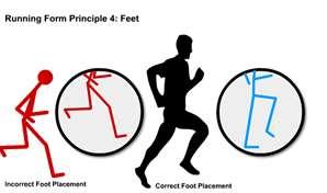 Feet Principle