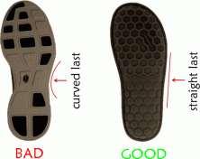 Foot Fig 18
