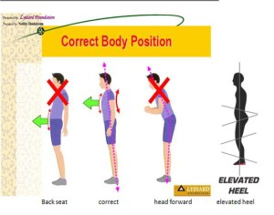 Correct Body Position